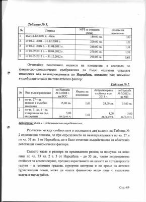 Съдебна финансово-икономическа експертиза - 6 страница